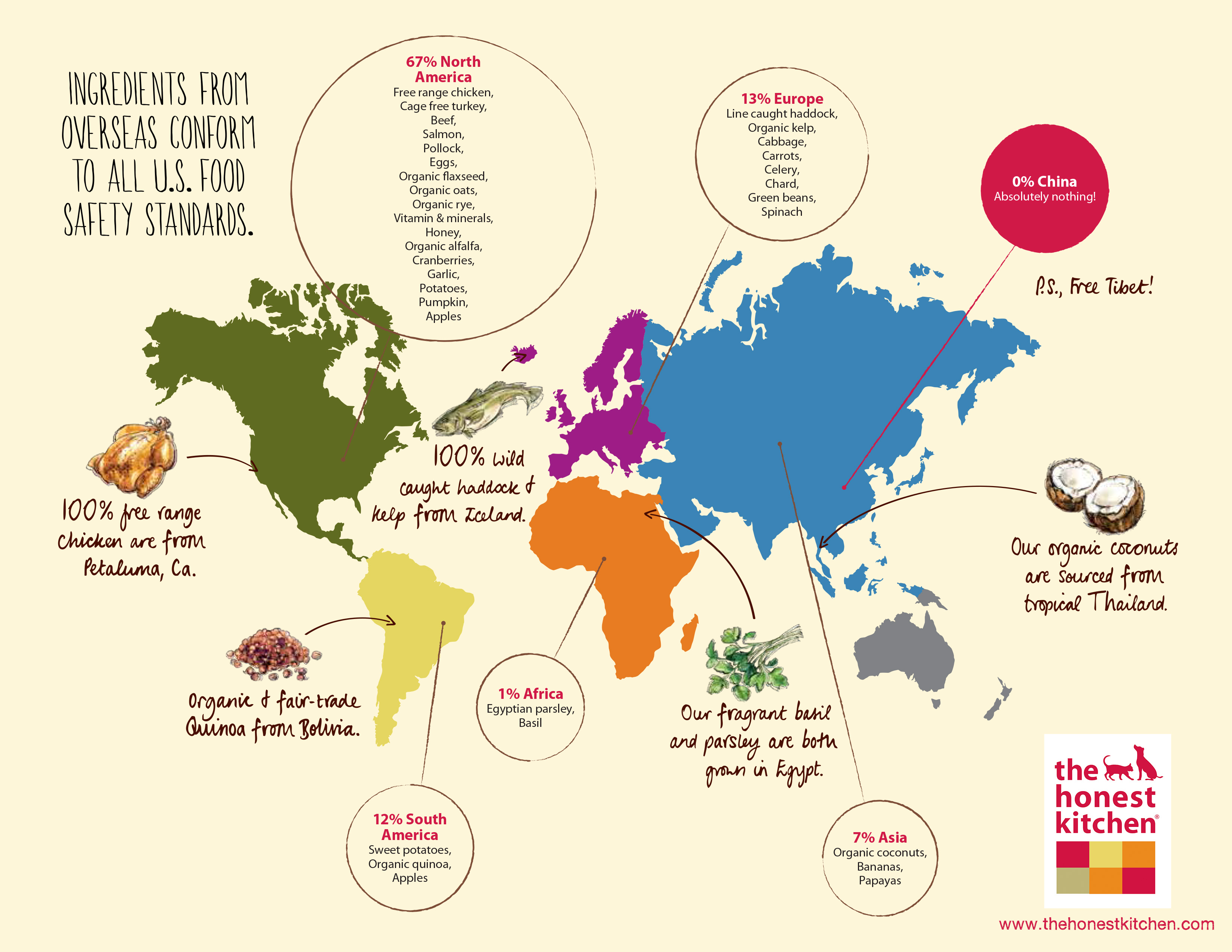 Honest Kitchen Is Clear About Where All Their Ingredients Are From, Even If  Internationally Sourced